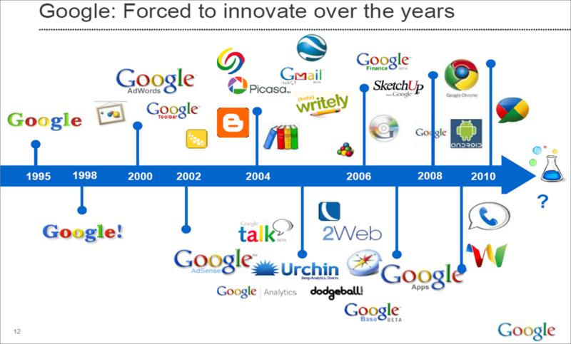 Google_innovation