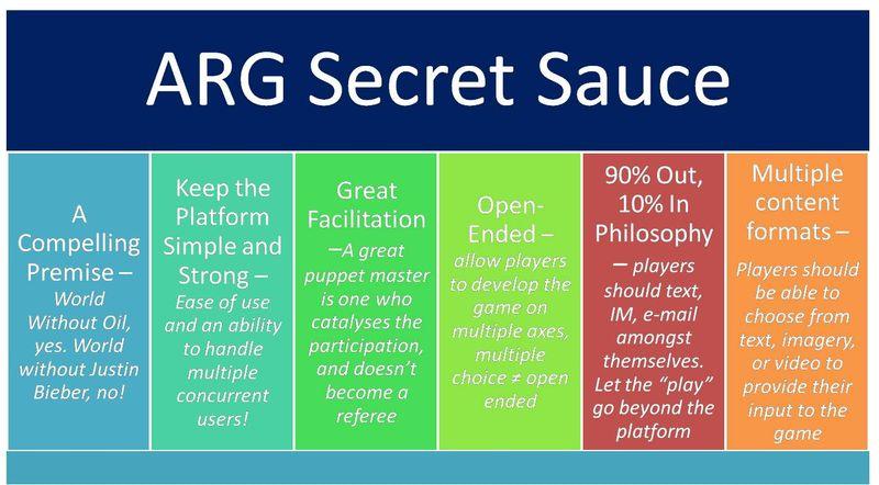 ARG Secret Sauce